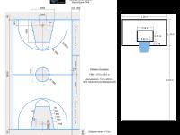Размеры площадки и корзины для игры в баскетбол